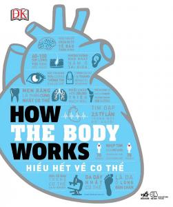 How The Body Works – Hiểu Hết Về Cơ Thể
